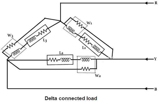 three phase power measurement