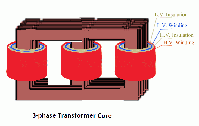 three phase transformer construction