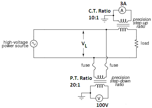 range extension of ammeters and voltmeters