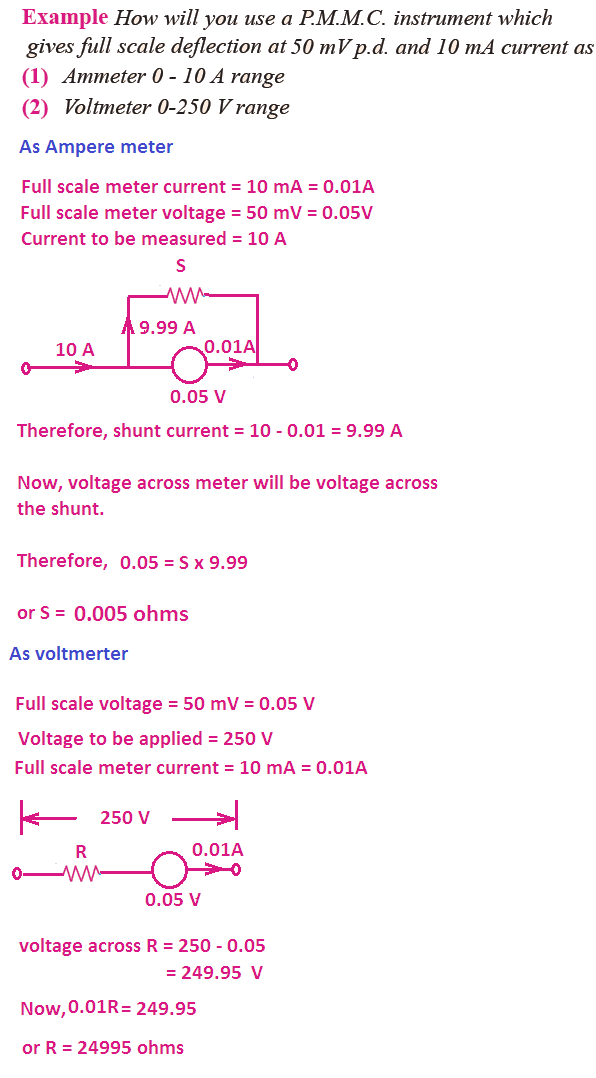 shunt and multiplier calculation example