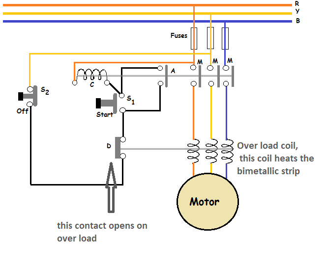 bimetallic thermal overload relay, connection, circuit diagram, function, operation