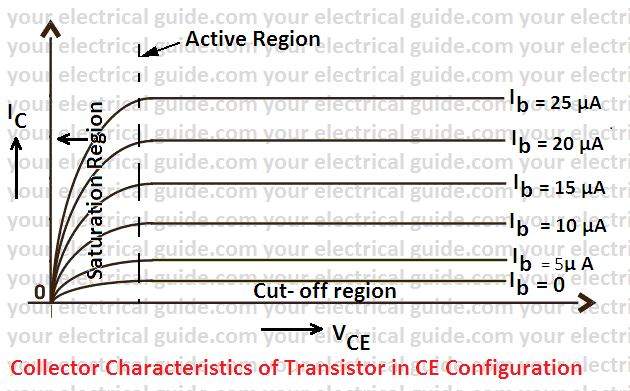 using a transistor as a switch image