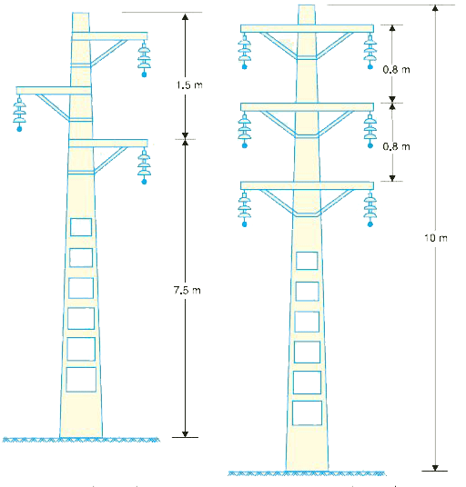 R.C.C. Poles used in transmission lines image