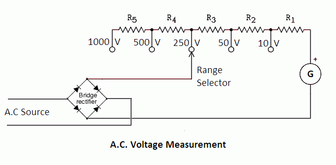 analog multimeter block diagram and working