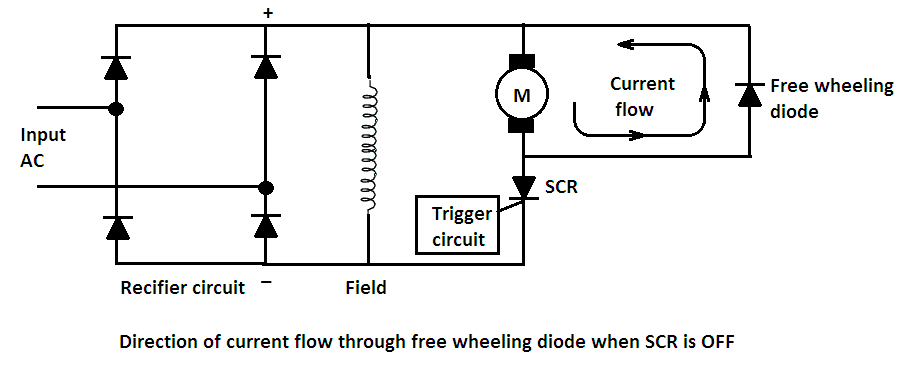 why freewheeling diode is used