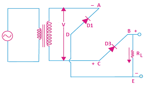 full wave rectifier working image