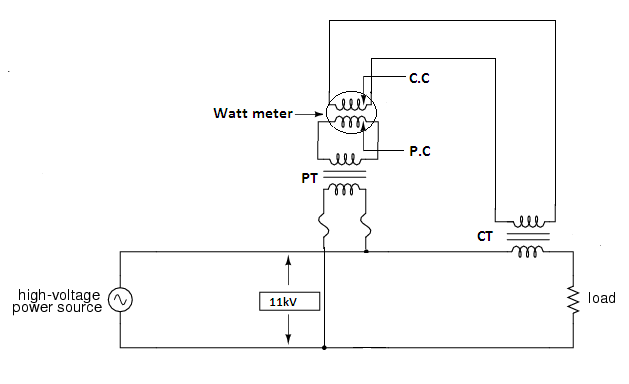 power measurement in ht circuit