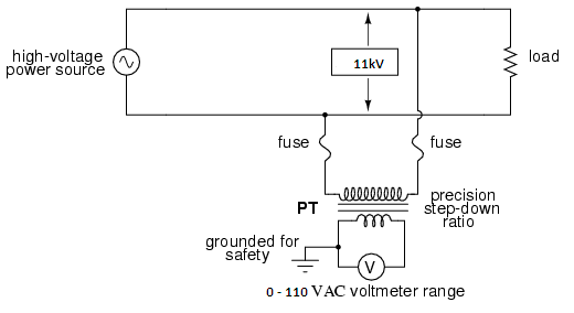 instrument transformer construction and working