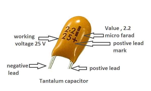 Capacitors Types | Testing - your electrical guide