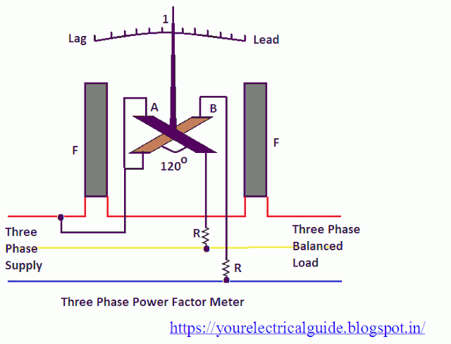 3 phase power factor meter  image