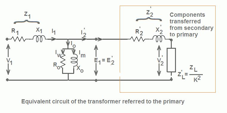 Equivalent circuit of single phase transformer image