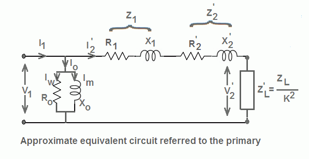 Approximate equivalent circuit