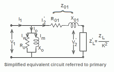Draw exact, approximate equivalent circuit of transformer referred to primary, secondary side