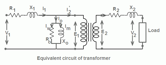 Equivalent circuit of single phase transformer