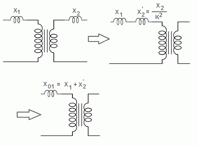 Equivalent reactance of transformer referred to primary