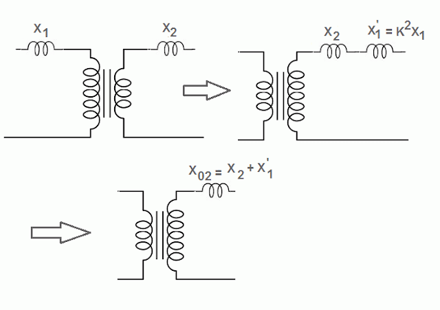 Equivalent reactance of transformer referred to secondary