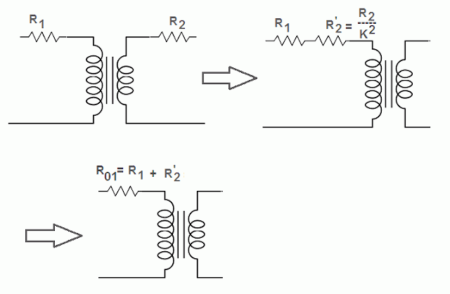 Equivalent Resistance of Transformer - your electrical guide