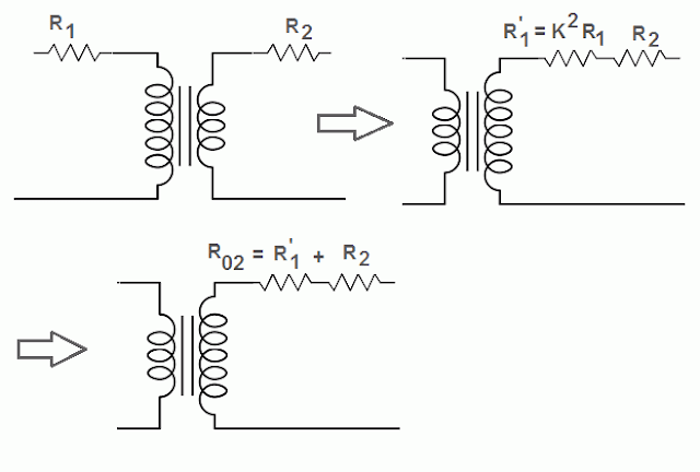 Equivalent resistance of transformer referred to secondary