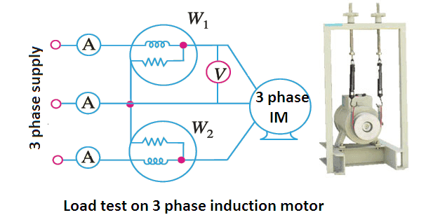 Blocked Rotor Test on Three Phase Induction Motor