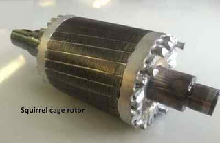three phase induction motor construction