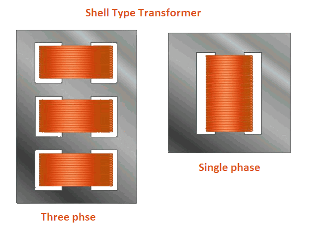 types of transformers image