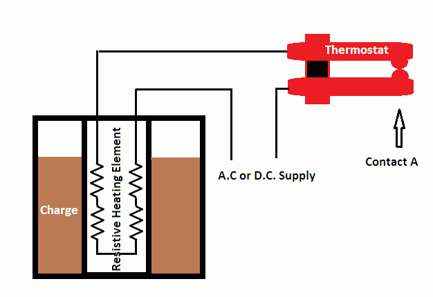 direct resistance heating and indirect resistance heating