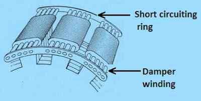 damper winding in synchronous motor
