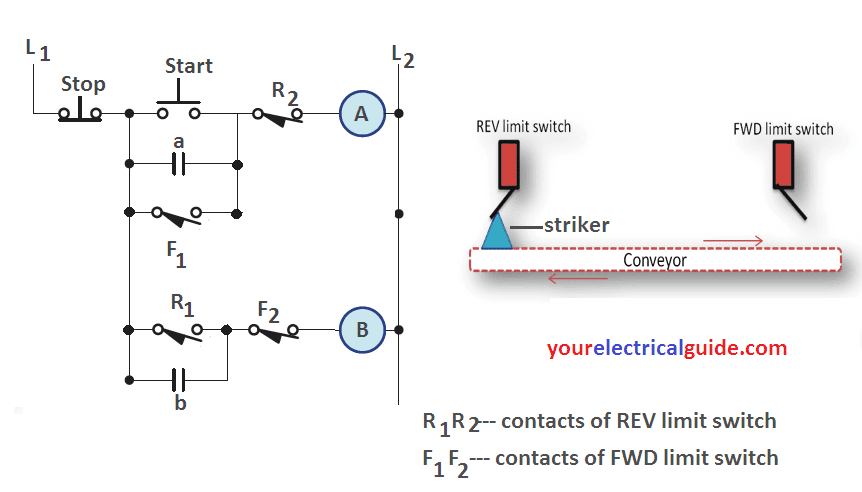Limit Switch Working Principle Your Electrical Guide