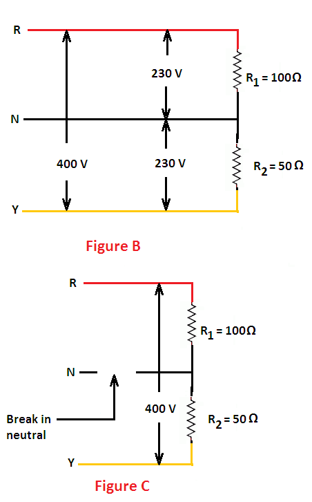 what happens if neutral wire breaks in 3 phase