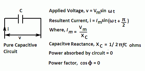 Purely Capacitive Circuit image