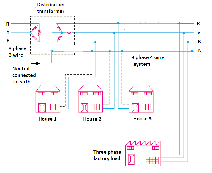 [SCHEMATICS_4UK]  Neutral Wire Function in 3 Phase 4 Wire System - your electrical guide | 3 Phase 4 Wire Disconnect Schematic |  | your electrical guide