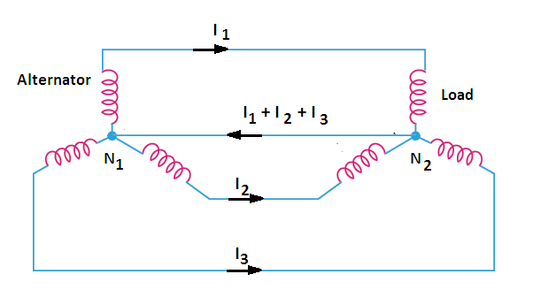 purpose of neutral wire in three phase