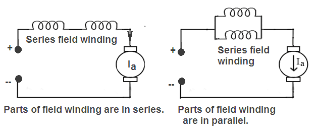 Series parallel connection of field