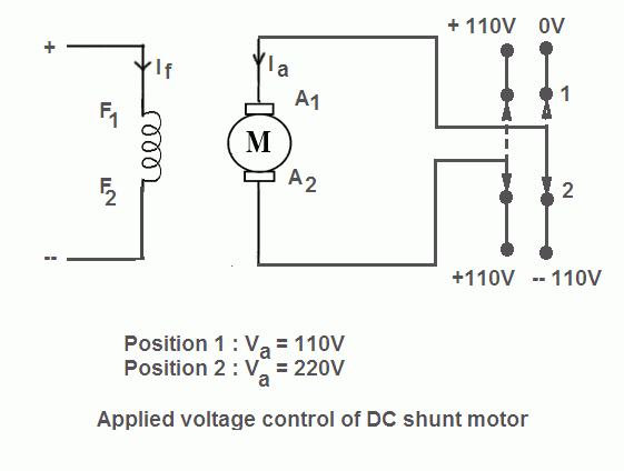 speed control method of dc shunt motor www.yourelectricalguide.com