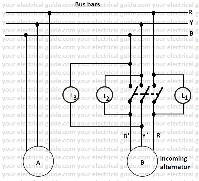 method of synchronization of alternator by dark lamp method