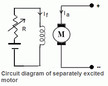 the field winding of dc series motor consists of few turns of