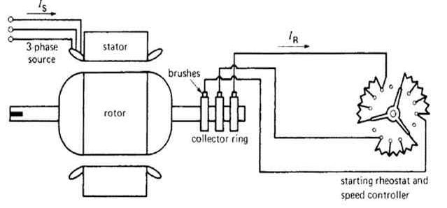 3 phase motor speed control methods