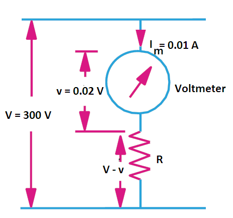 Range Extension of Voltmeter