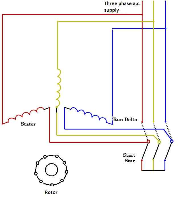 induction motor starting methods