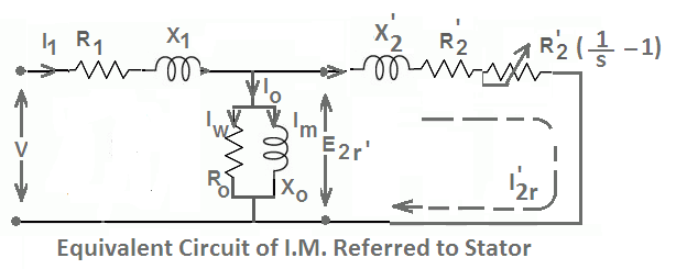 equivalent circuit of 3 phase induction motor