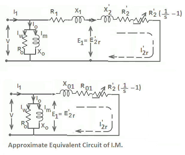 equivalent circuit of three phase induction motor