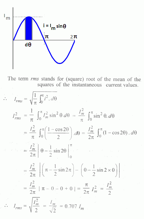 RMS Value of AC |  Derivation