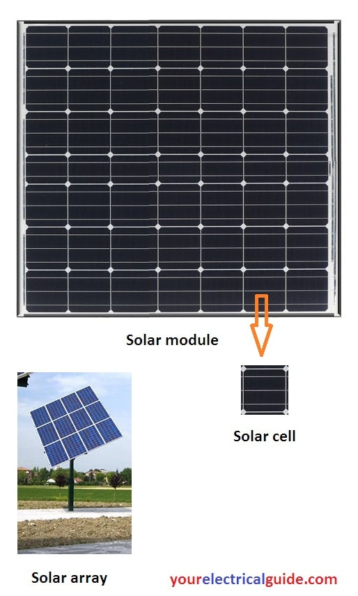 solar power plant working principle