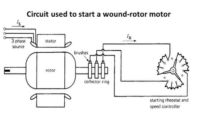 Slip ring induction motor starter