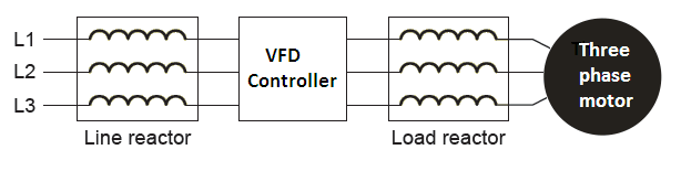 vfd working principle