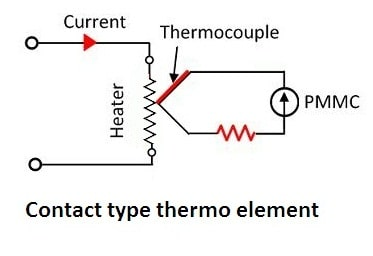 thermocouple type instrument working principle