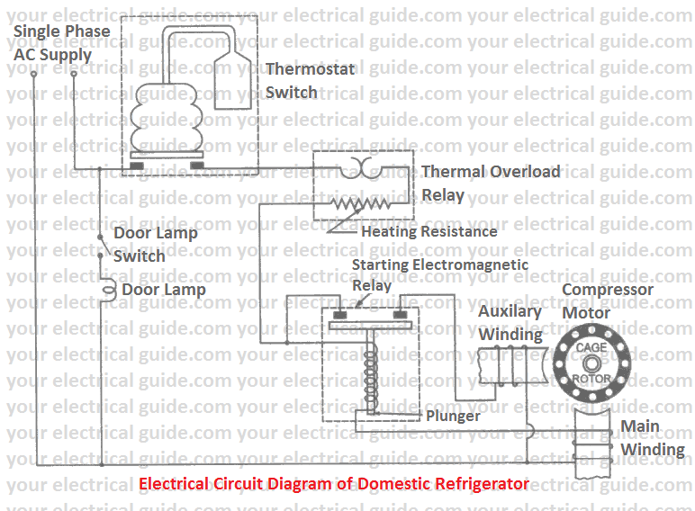 working principle of refrigerator with diagram