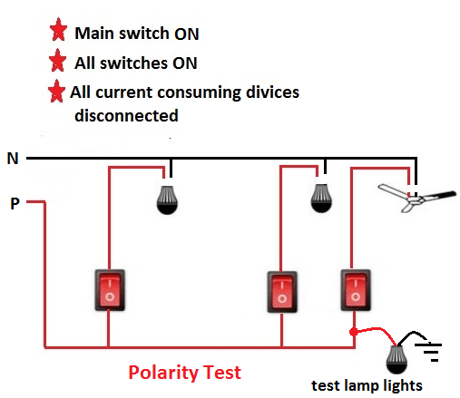 Earth Continuity Test of Electrical Installation
