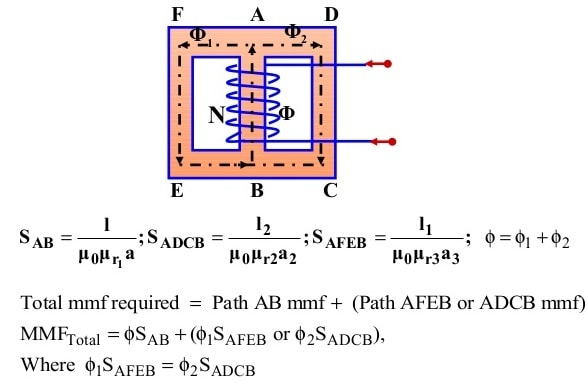 parallel magnetic circuit