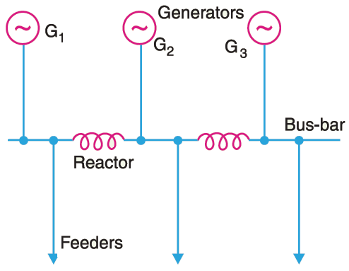 electrical reactor working